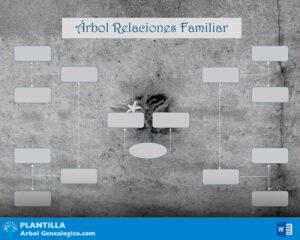 arbol-relacion-familiar-retro