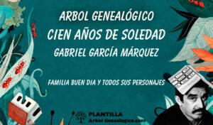 Árbol genealógico Cien Años de Soledad
