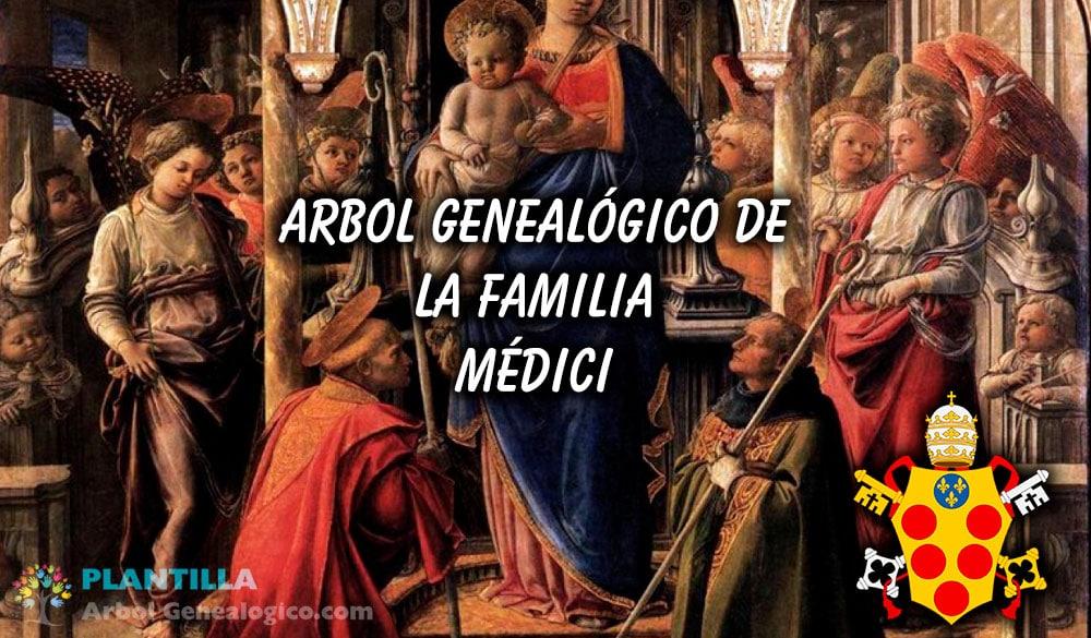 Árbol genealógico Médici