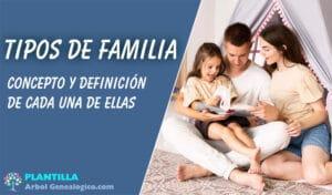 Tipos de Familia: Concepto y definición