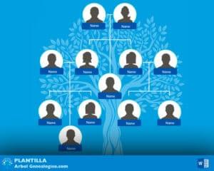 arbol-genealogico-word-5-generaciones
